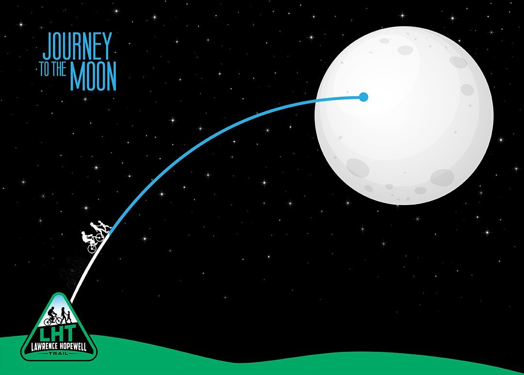 LHT Journey to the Moon Tracker Oct 21, 2020