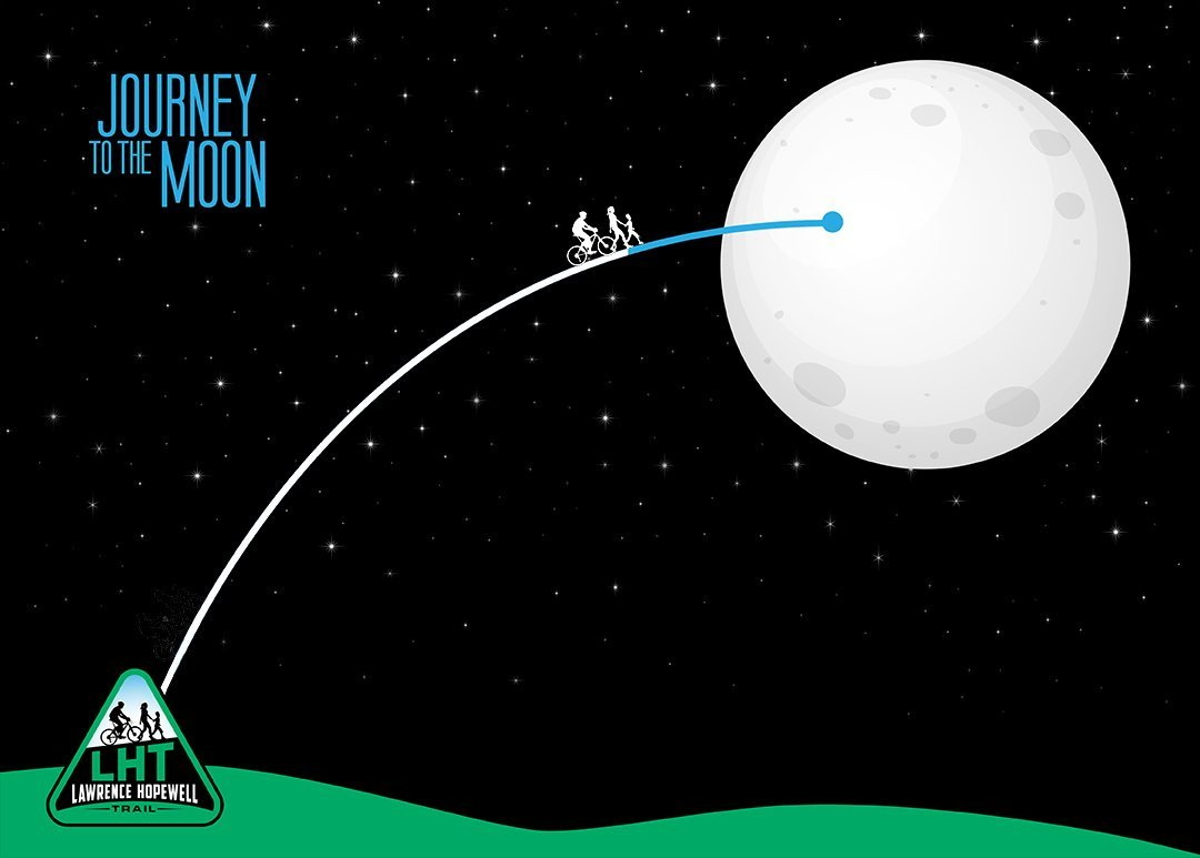 LHT Journey to the Moon Miles Tracker